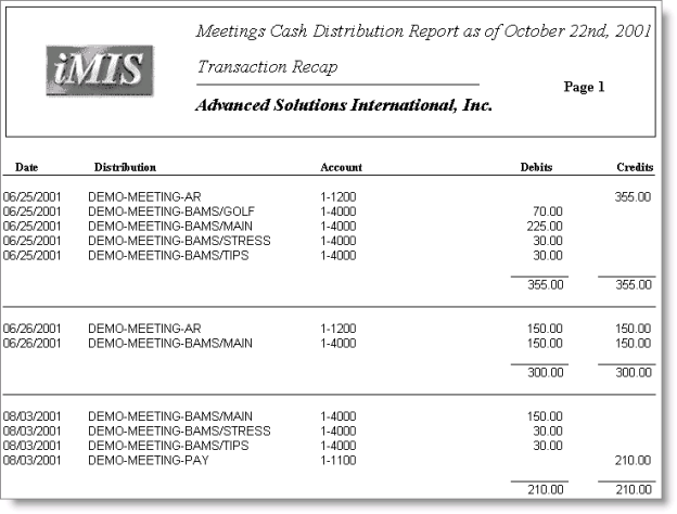 report cash